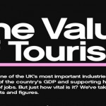 Value of tourism to the nation's GDP