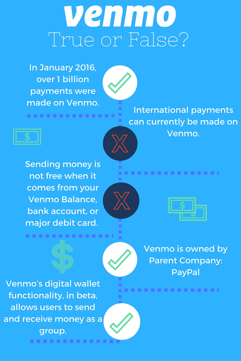 How Does Venmo Make Money? - Fiscal Today